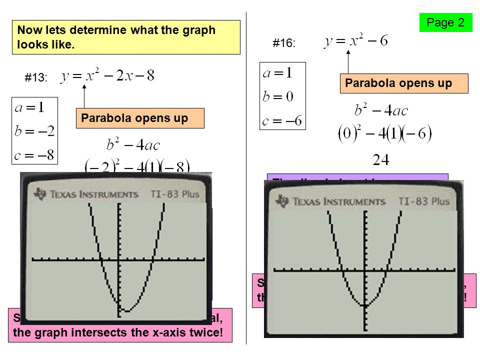 Now lets determine what the graph looks like. Page 2 #13: Parabola opens up The discriminant is a positive, perfect square. Therefore the roots are: 1