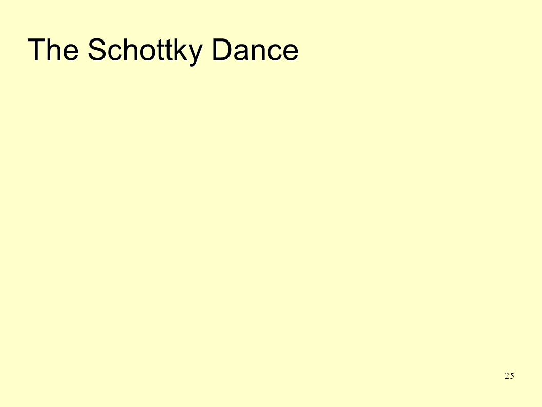 25 The Schottky Dance