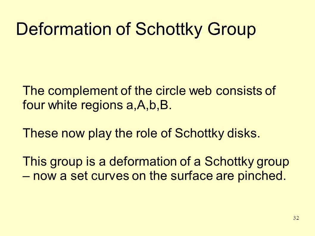 32 Deformation of Schottky Group The complement of the circle web consists of four white regions a,A,b,B. These now play the role of Schottky disks. T