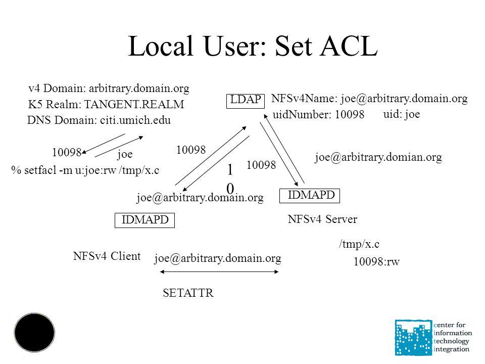 Local User: Set ACL v4 Domain: arbitrary.domain.org K5 Realm: TANGENT.REALM DNS Domain: citi.umich.edu LDAP NFSv4 Client % setfacl -m u:joe:rw /tmp/x.c NFSv4 Server /tmp/x.c 10098:rw NFSv4Name: joe@arbitrary.domain.org uidNumber: 10098 IDMAPD 1010 uid: joe joe 10098 joe@arbitrary.domain.org SETATTR joe@arbitrary.domian.org 10098