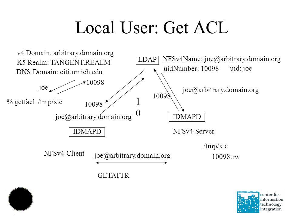 Local User: Get ACL v4 Domain: arbitrary.domain.org K5 Realm: TANGENT.REALM DNS Domain: citi.umich.edu LDAP NFSv4 Client % getfacl /tmp/x.c NFSv4 Server /tmp/x.c 10098:rw NFSv4Name: joe@arbitrary.domain.org uidNumber: 10098 IDMAPD 1010 uid: joe GETATTR 10098 joe@arbitrary.domain.org 10098 joe