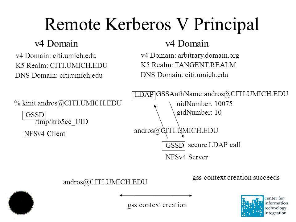Remote Kerberos V Principal v4 Domain v4 Domain: arbitrary.domain.org K5 Realm: TANGENT.REALM DNS Domain: citi.umich.edu LDAP NFSv4 Client andros@CITI.UMICH.EDU % kinit andros@CITI.UMICH.EDU NFSv4 Server GSSD gss context creation andros@CITI.UMICH.EDU GSSAuthName:andros@CITI.UMICH.EDU uidNumber: 10075 gidNumber: 10 gss context creation succeeds /tmp/krb5cc_UID GSSD secure LDAP call v4 Domain v4 Domain: citi.umich.edu K5 Realm: CITI.UMICH.EDU DNS Domain: citi.umich.edu