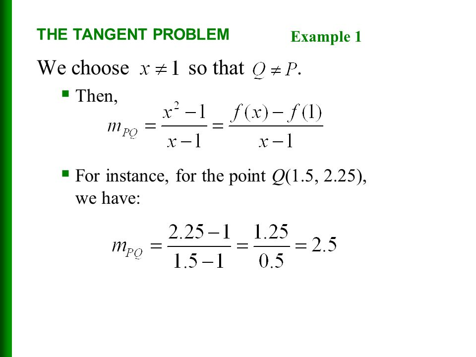We choose so that.  Then,  For instance, for the point Q(1.5, 2.25), we have: Example 1 THE TANGENT PROBLEM