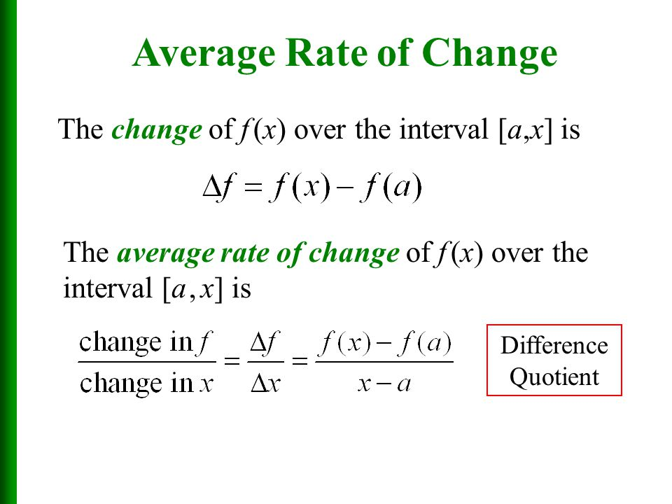 The average rate of change of f (x) over the interval [a, x] is The change of f (x) over the interval [a,x] is Difference Quotient Average Rate of Change