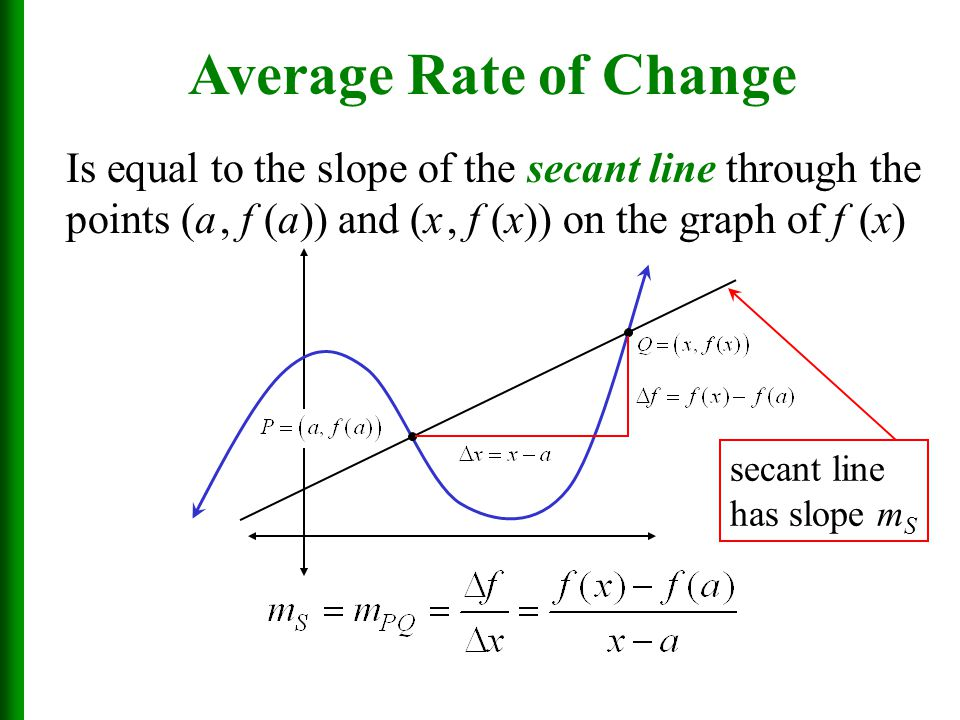 secant line has slope m S Is equal to the slope of the secant line through the points (a, f (a)) and (x, f (x)) on the graph of f (x)