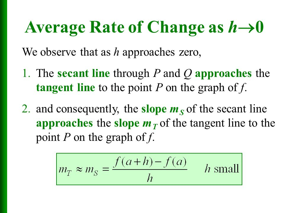 We observe that as h approaches zero, 1.The secant line through P and Q approaches the tangent line to the point P on the graph of f. 2.and consequent