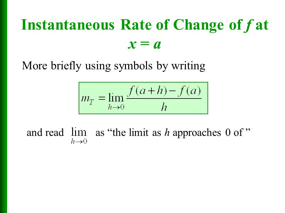 More briefly using symbols by writing Instantaneous Rate of Change of f at x = a and readas the limit as h approaches 0 of