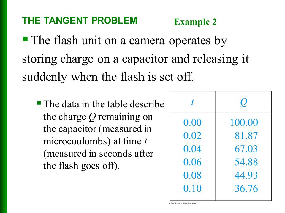 THE TANGENT PROBLEM  The flash unit on a camera operates by storing charge on a capacitor and releasing it suddenly when the flash is set off.