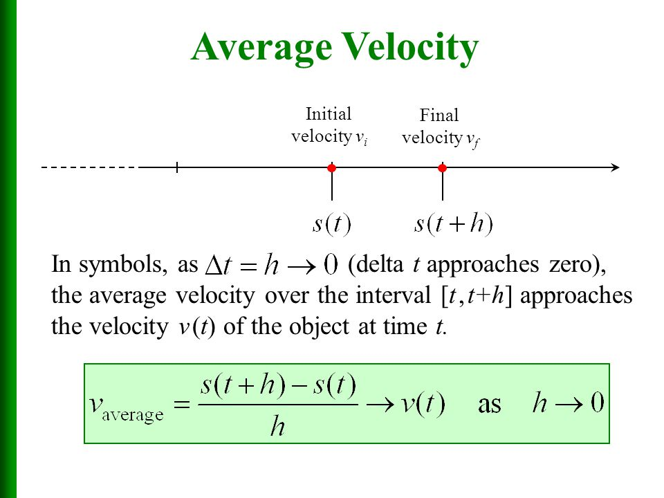 Average Velocity Initial velocity v i Final velocity v f In symbols, as (delta t approaches zero), the average velocity over the interval [t, t+h] approaches the velocity v (t) of the object at time t.