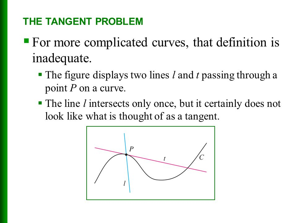  For more complicated curves, that definition is inadequate.  The figure displays two lines l and t passing through a point P on a curve.  The line