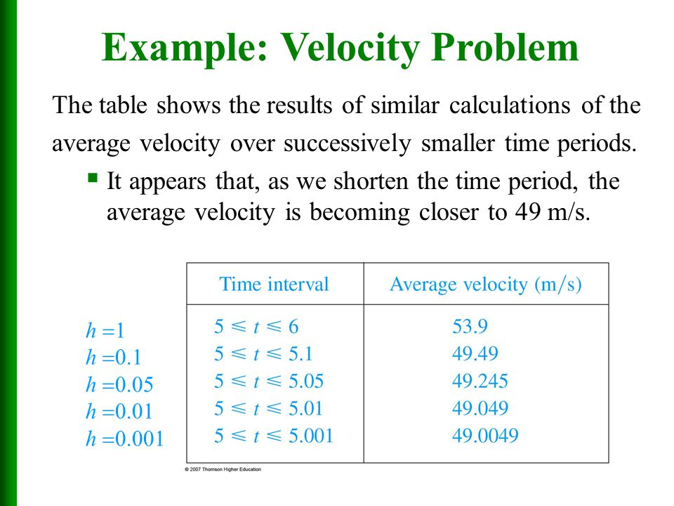 The table shows the results of similar calculations of the average velocity over successively smaller time periods.  It appears that, as we shorten t