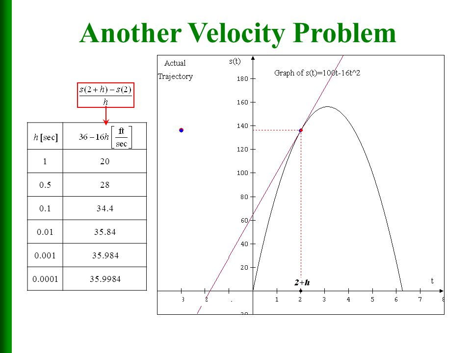 Another Velocity Problem 120 0.528 0.134.4 0.0135.84 0.00135.984 0.000135.9984