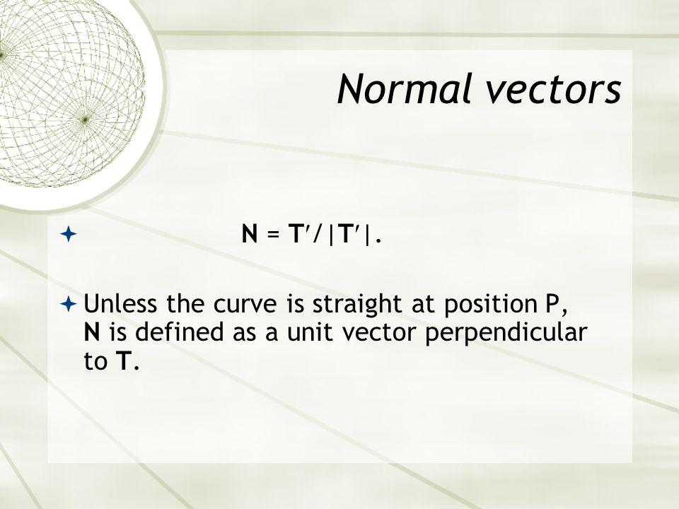 Normal vectors  N = T/|T|.