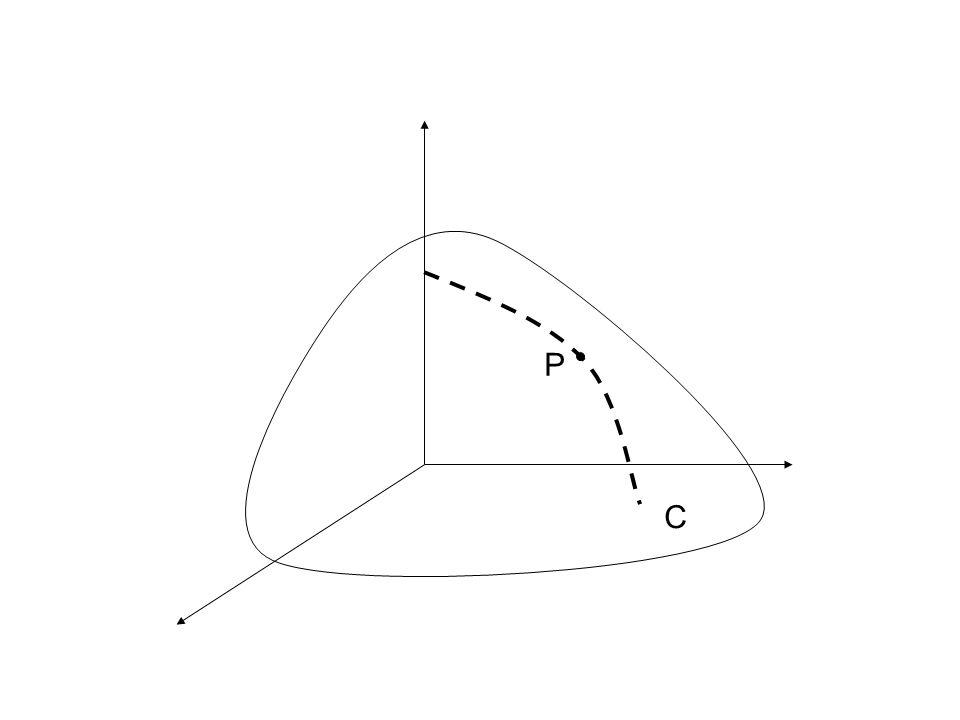Since C is on S, any point (x(t),y(t),z(t)) must also satisfy F(x(t),y(t),z(t))=0 The chain rule says that: