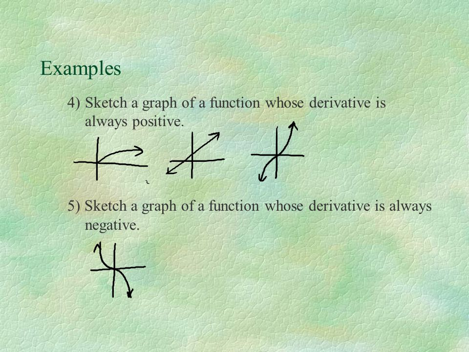 4)Sketch a graph of a function whose derivative is always positive.