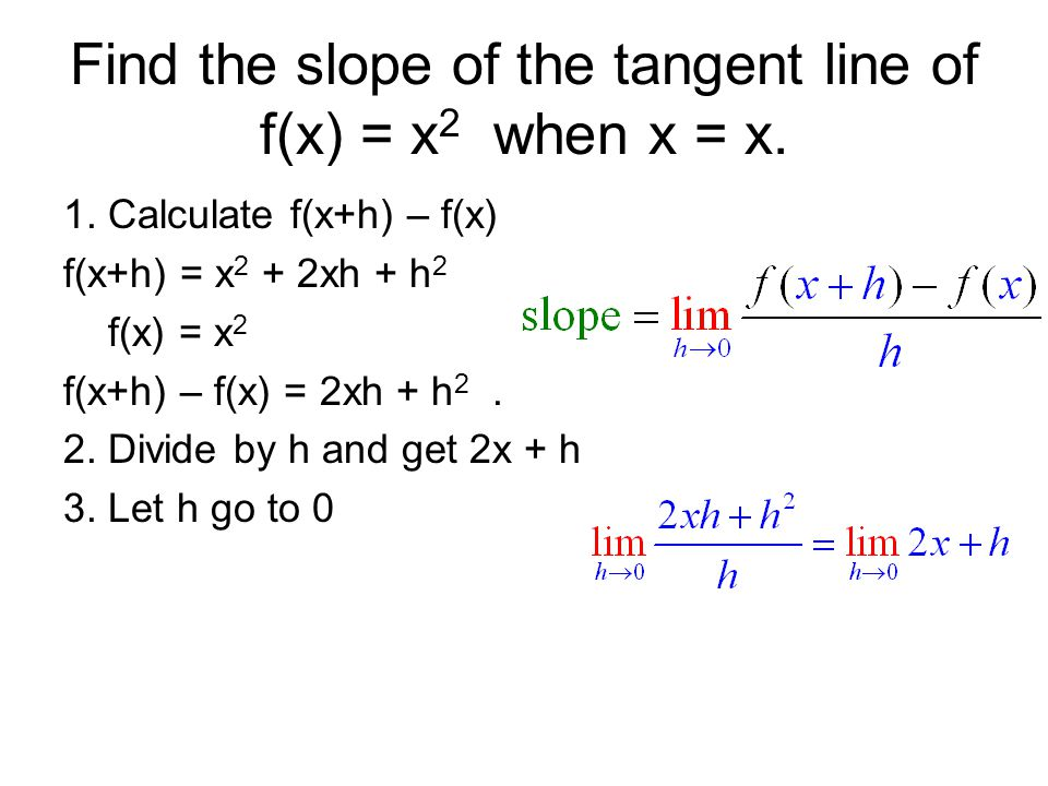Find the slope of the tangent line of f(x) = x 2 when x = x. 1. Calculate f(x+h) – f(x) f(x+h) = x 2 + 2xh + h 2 f(x) = x 2 f(x+h) – f(x) = 2xh + h 2.