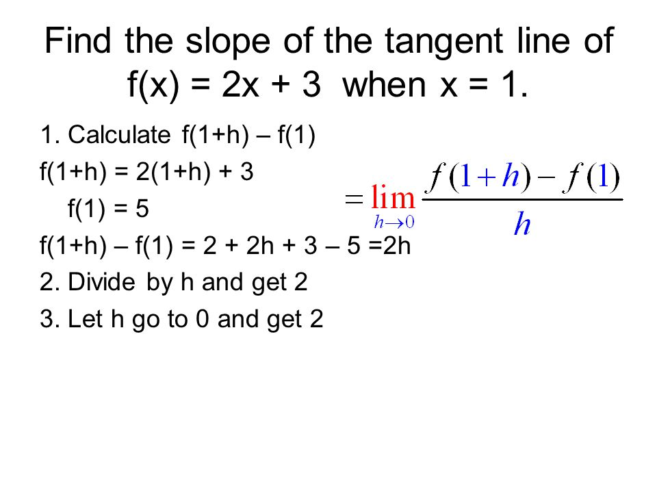 Find the slope of the tangent line of f(x) = 2x + 3 when x = 1. 1. Calculate f(1+h) – f(1) f(1+h) = 2(1+h) + 3 f(1) = 5 f(1+h) – f(1) = 2 + 2h + 3 – 5