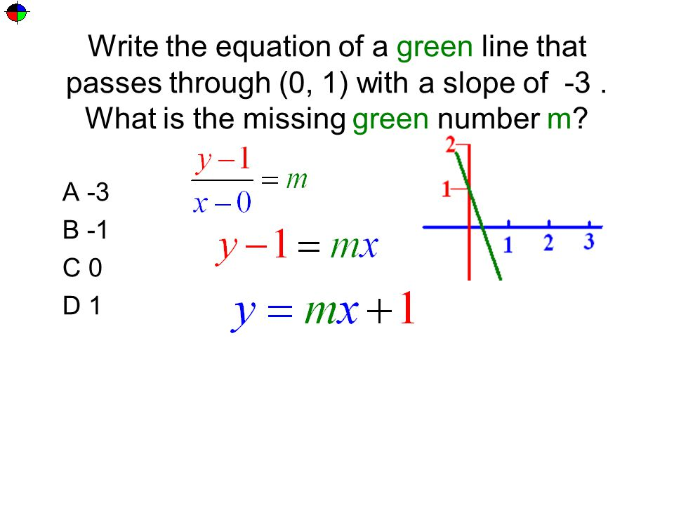 Write the equation of a green line that passes through (0, 1) with a slope of -3. What is the missing green number m? A -3 B -1 C 0 D 1
