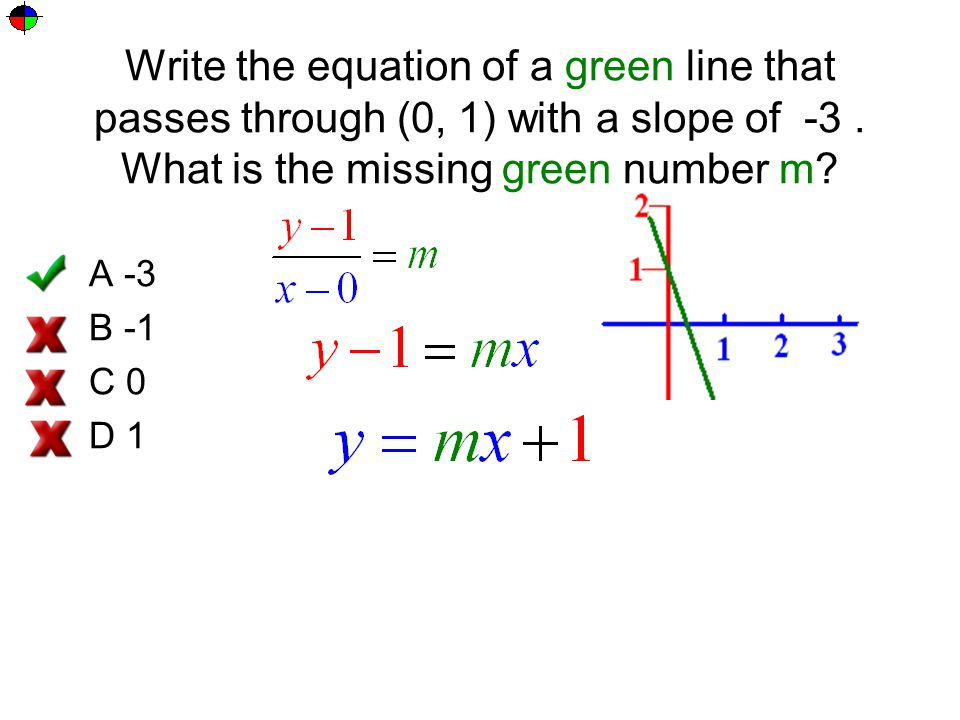 Find the slope of the tangent line of f(x) = x 2 when x = x.