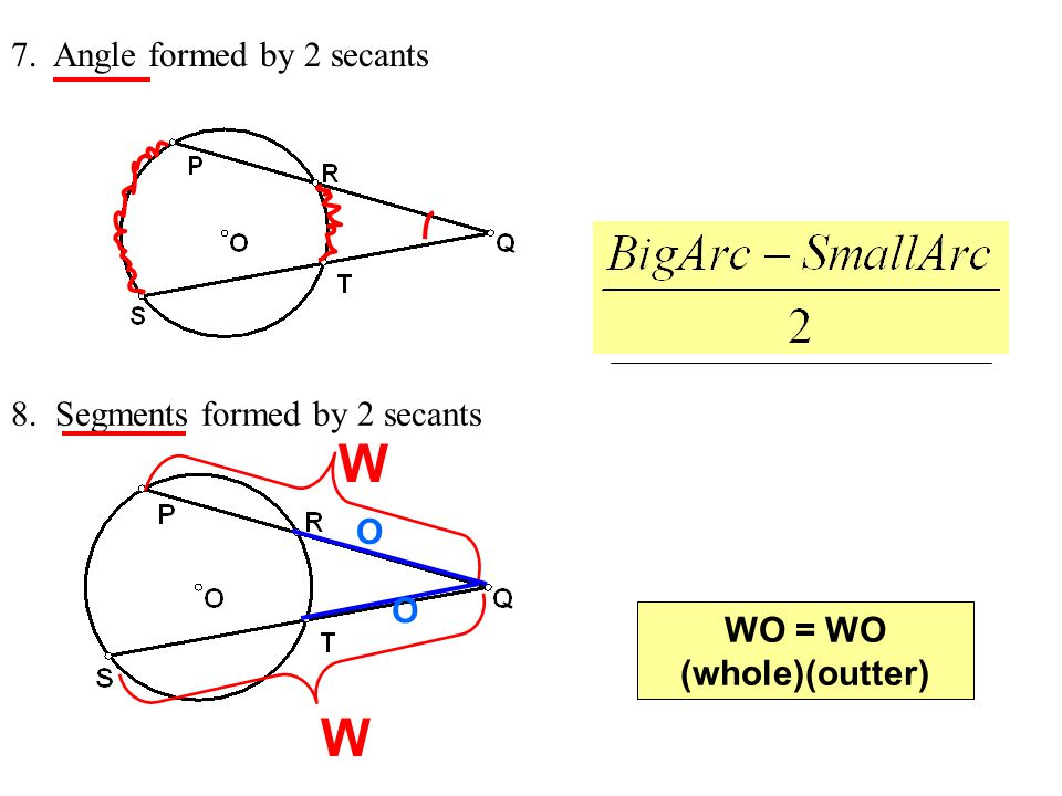 7. Angle formed by 2 secants 8. Segments formed by 2 secants WO = WO (whole)(outter) W O W O