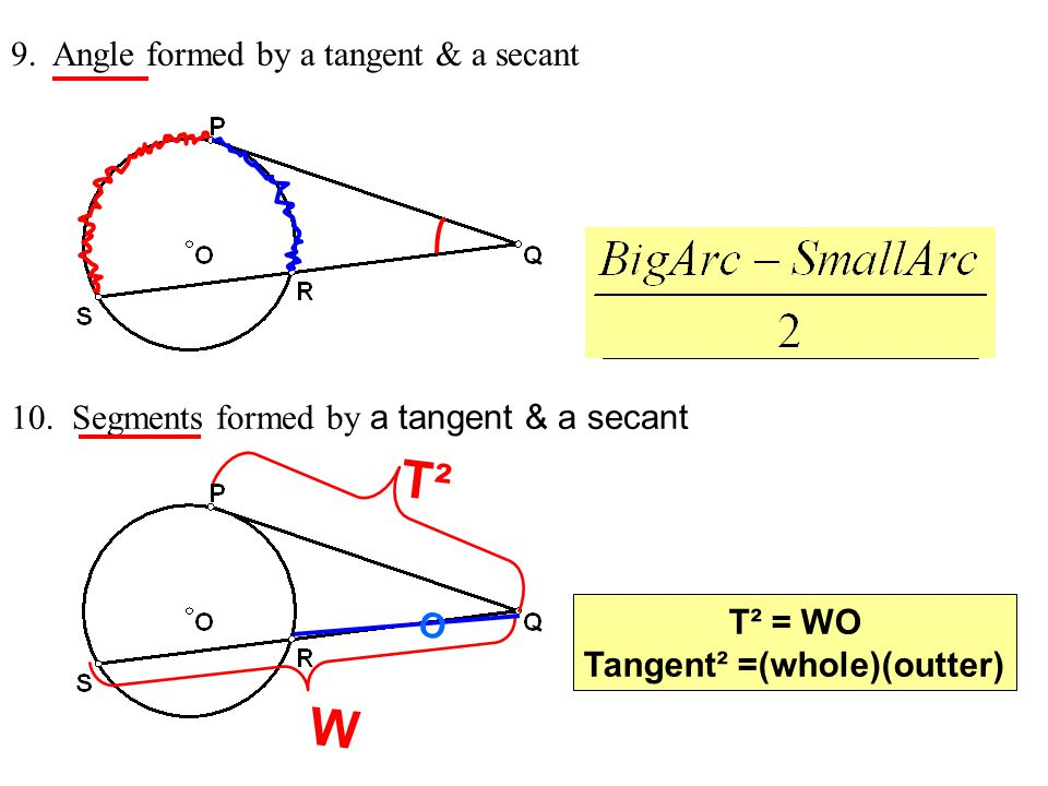 9.Angle formed by a tangent & a secant 10.