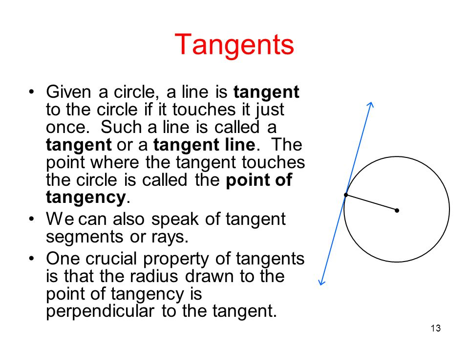 13 Tangents Given a circle, a line is tangent to the circle if it touches it just once. Such a line is called a tangent or a tangent line. The point w