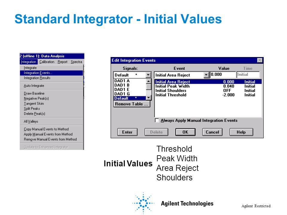 Agilent Restricted Initial Values Threshold Peak Width Area Reject Shoulders Standard Integrator - Initial Values