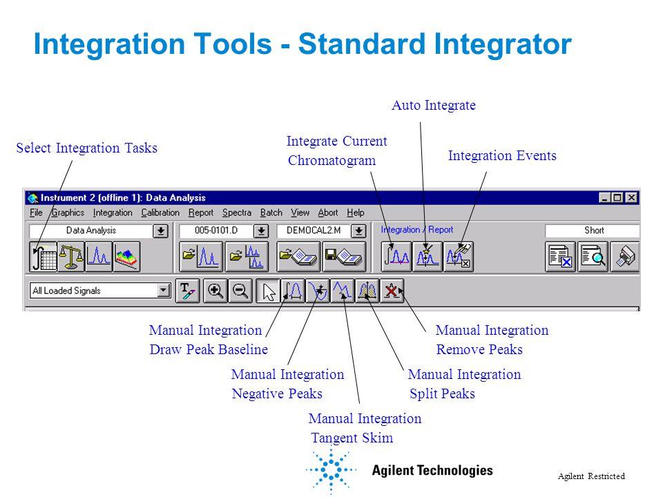 Agilent Restricted Select Integration Tasks Integrate Current Chromatogram Auto Integrate Integration Events Manual Integration Draw Peak Baseline Man