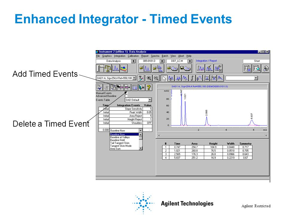 Agilent Restricted Add Timed Events Delete a Timed Event Enhanced Integrator - Timed Events