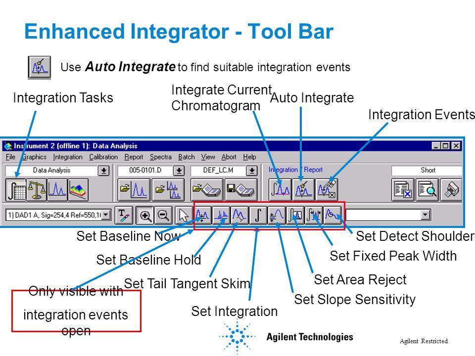 Agilent Restricted Integration Tasks Integrate Current Chromatogram Auto Integrate Integration Events Set Baseline Now Set Baseline Hold Set Tail Tang
