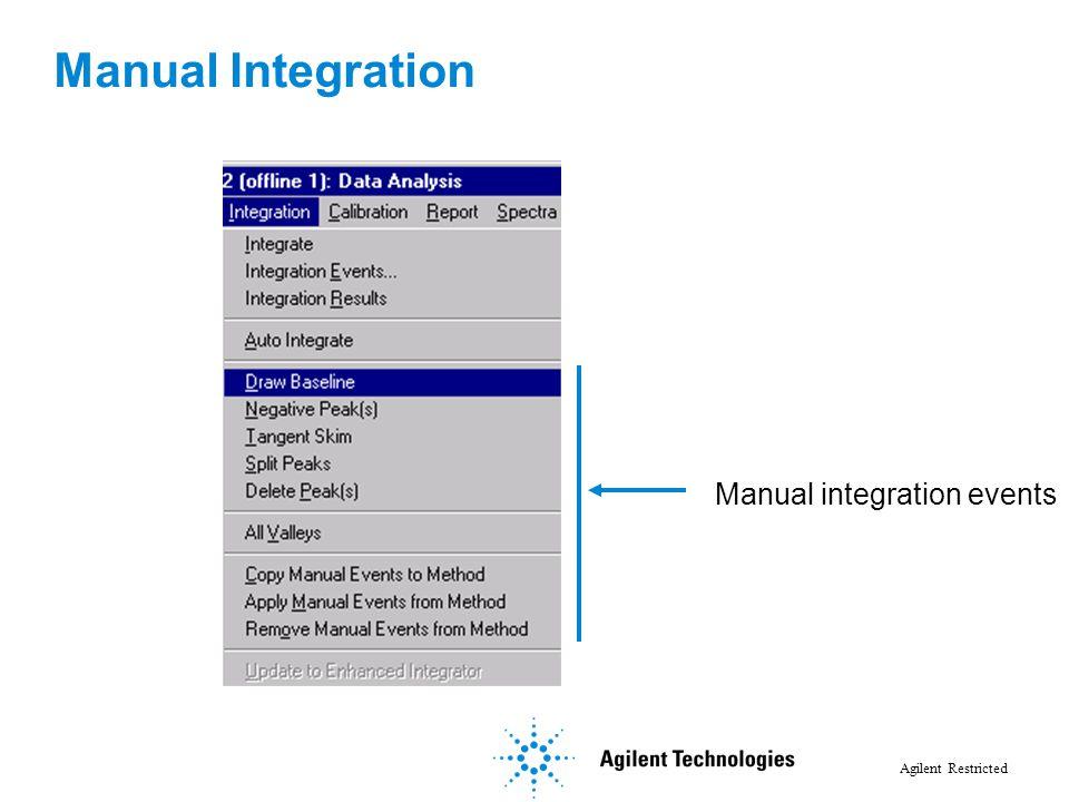 Agilent Restricted Manual Integration Manual integration events