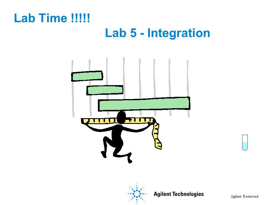 Agilent Restricted Lab Time !!!!! Lab 5 - Integration