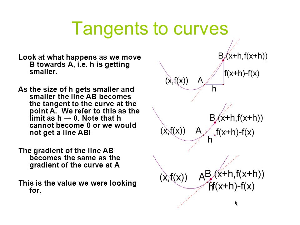 Tangents to curves Look at what happens as we move B towards A, i.e. h is getting smaller. As the size of h gets smaller and smaller the line AB becom