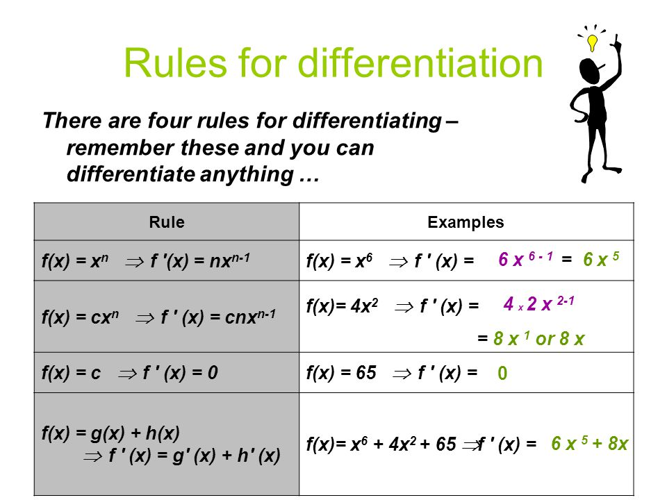 Rules for differentiation There are four rules for differentiating – remember these and you can differentiate anything … RuleExamples f(x) = x n  f ′