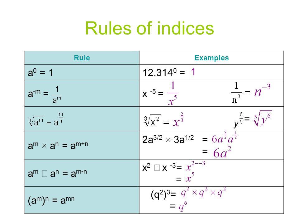RuleExamples a 0 = 112.314 0 = a -m =x -5 = = a m × a n = a m+n 2a 3/2 × 3a 1/2 = = a m  a n = a m-n x 2  x -3 = = (a m ) n = a mn (q 2 ) 3 = = Rul
