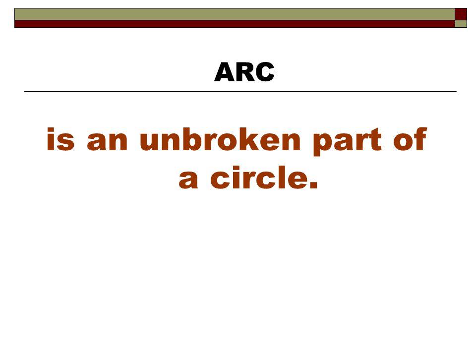 is an unbroken part of a circle. ARC