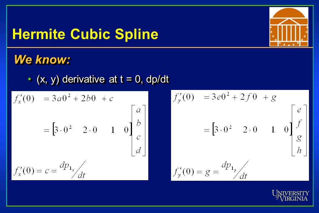 Hermite Cubic Spline We know: (x, y) derivative at t = 0, dp/dt(x, y) derivative at t = 0, dp/dt We know: (x, y) derivative at t = 0, dp/dt(x, y) derivative at t = 0, dp/dt