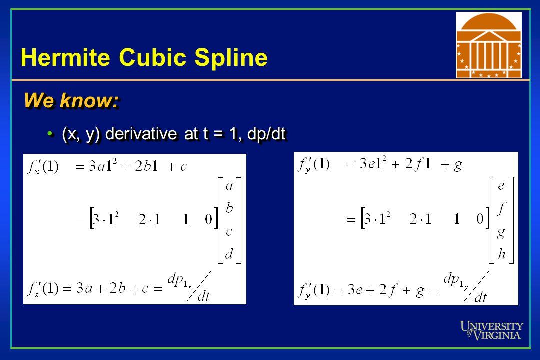 Hermite Cubic Spline We know: (x, y) derivative at t = 1, dp/dt(x, y) derivative at t = 1, dp/dt We know: (x, y) derivative at t = 1, dp/dt(x, y) derivative at t = 1, dp/dt