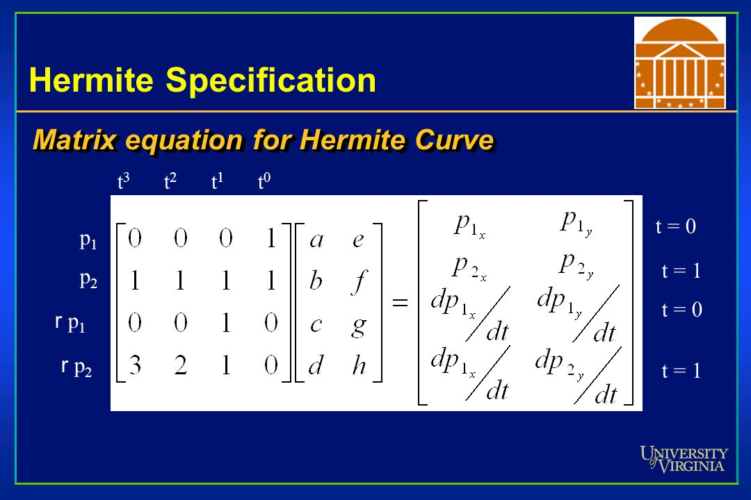 Hermite Specification Matrix equation for Hermite Curve t = 0 t = 1 t = 0 t = 1 t 3 t 2 t 1 t 0 p1p1 p2p2 r p 1 r p 2
