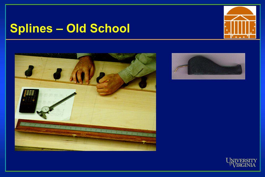 Splines – Old School