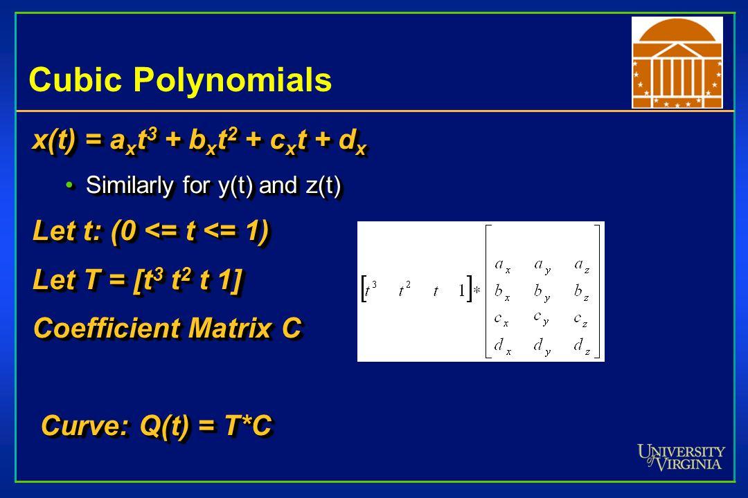 Cubic Polynomials x(t) = a x t 3 + b x t 2 + c x t + d x Similarly for y(t) and z(t)Similarly for y(t) and z(t) Let t: (0 <= t <= 1) Let T = [t 3 t 2 t 1] Coefficient Matrix C Curve: Q(t) = T*C Curve: Q(t) = T*C x(t) = a x t 3 + b x t 2 + c x t + d x Similarly for y(t) and z(t)Similarly for y(t) and z(t) Let t: (0 <= t <= 1) Let T = [t 3 t 2 t 1] Coefficient Matrix C Curve: Q(t) = T*C Curve: Q(t) = T*C