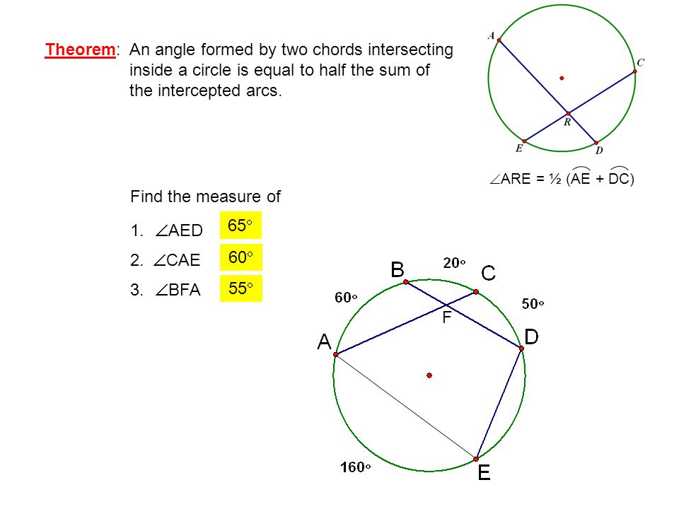 Theorem: An angle formed by two chords intersecting inside a circle is equal to half the sum of the intercepted arcs.  ARE = ½ (AE + DC) Find the mea