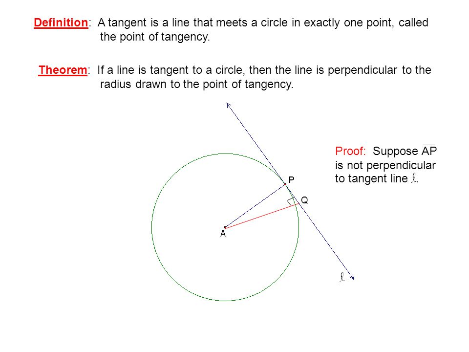 Theorem: If a line is tangent to a circle, then the line is perpendicular to the radius drawn to the point of tangency. Definition: A tangent is a lin