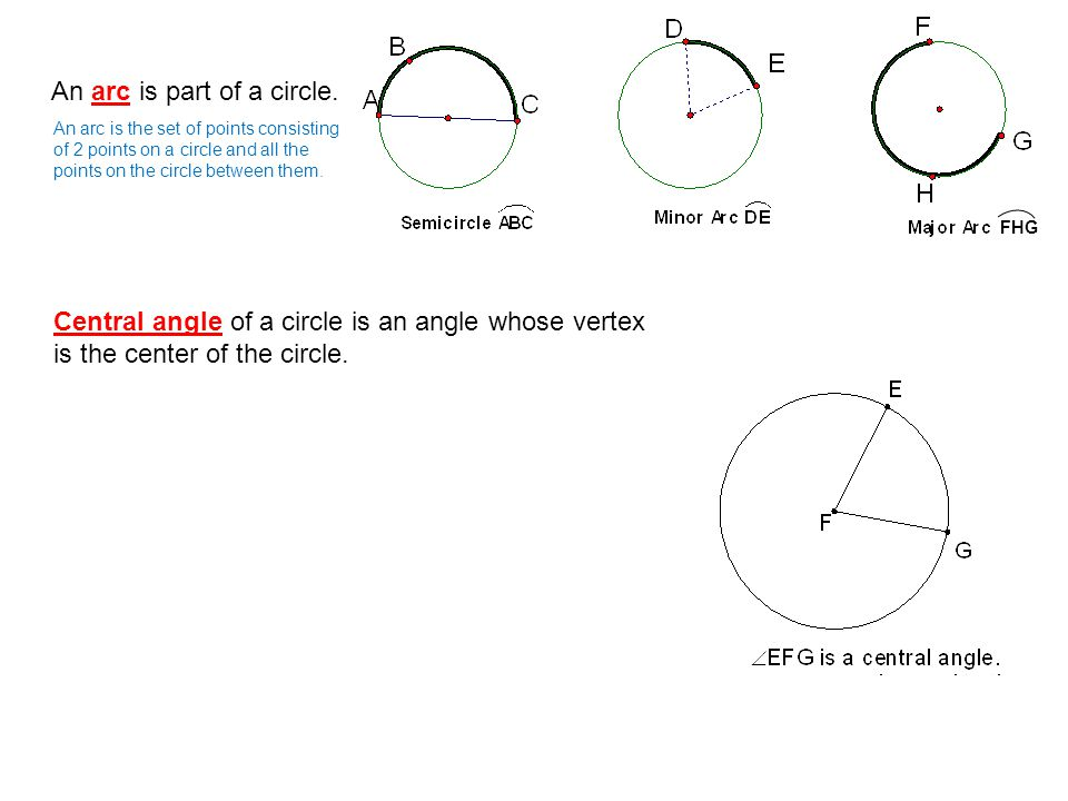 Central angle of a circle is an angle whose vertex is the center of the circle. The measure of a minor arc is defined to be the measure of its central