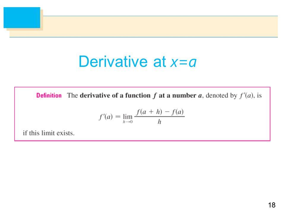 18 Derivative at x=a