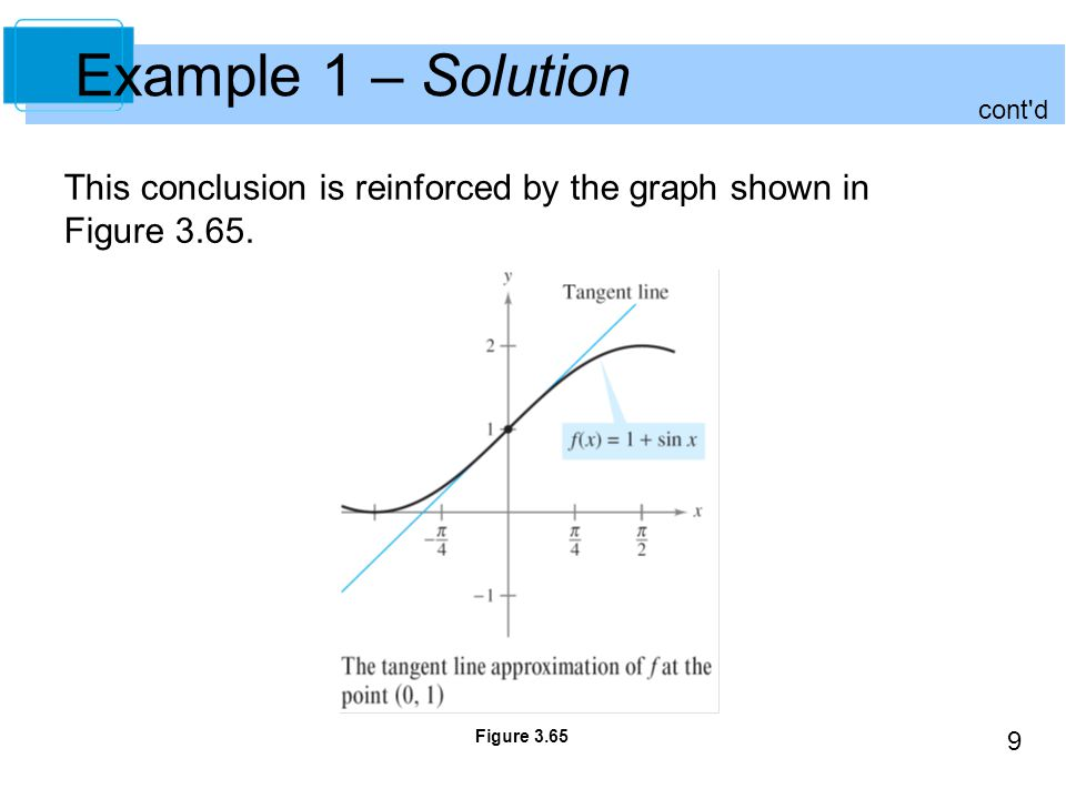 20 Example 3 – Solution So, the volume has a propagated error of about 0.06 cubic inch.