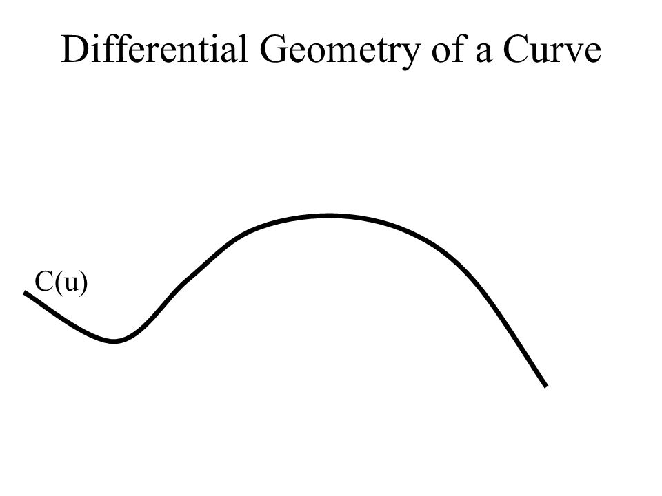 Differential Geometry of a Curve p C(u) p=C(u 0 ) Point p on the curve at u 0