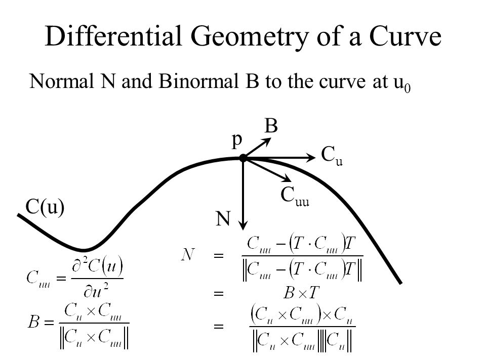 Differential Geometry of a Curve C(u) CuCu C uu N p Curvature κ at u 0 and the radius ρ osculating circle B