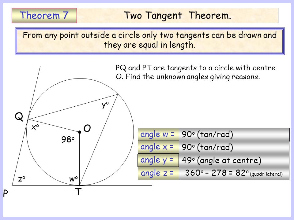 Two Tangent Theorem.Theorem 7 From any point outside a circle only two tangents can be drawn and they are equal in length.