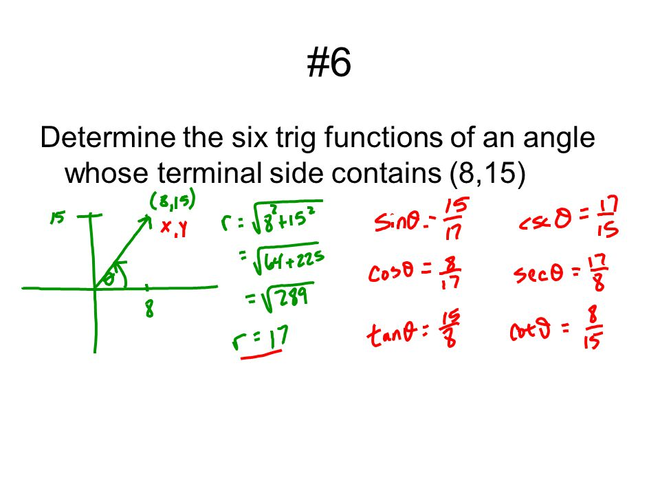 #21 Find the values of the six trigonometric functions of.